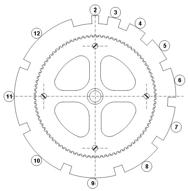 Roue de compte de l'horloge de Griselles